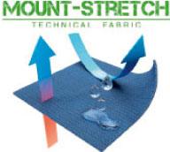Mount Stretch